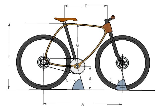 géométrie vélo modèle 700c design bois soolbike roue