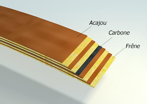 schéma lamelé collé bois acajou frêne carbone vélo structure
